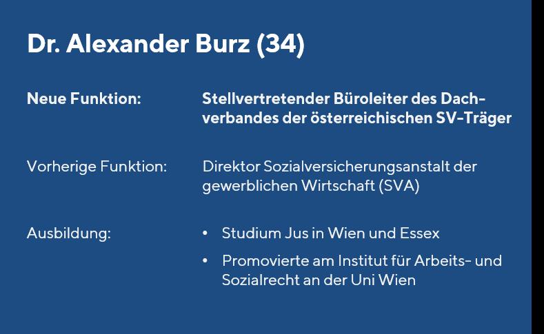 Führungsduo Dachverband - Alexander Burz