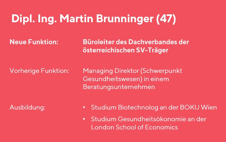 Führungsduo Dachverband - Martin Brunninger